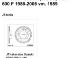 Suzuki Gxr600f