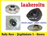 Laakeroitu yp Coil Over Kit