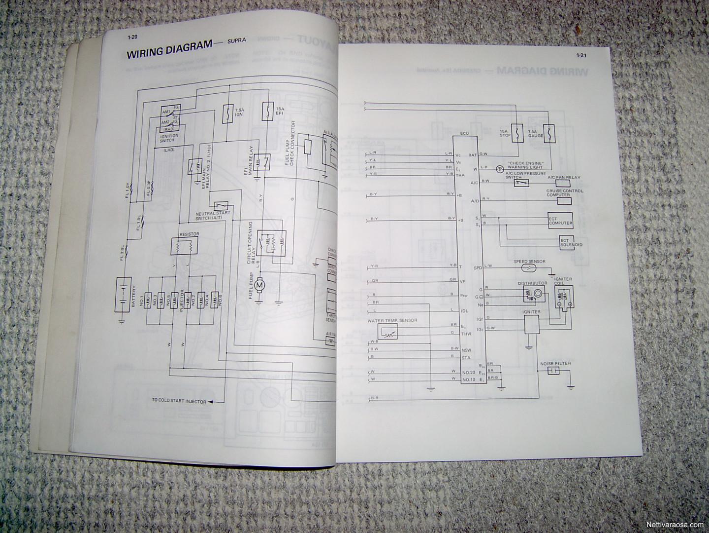 Nettivaraosa Toyota Celica Supra 1984 Vianetsintoppaat Wiring Diagram