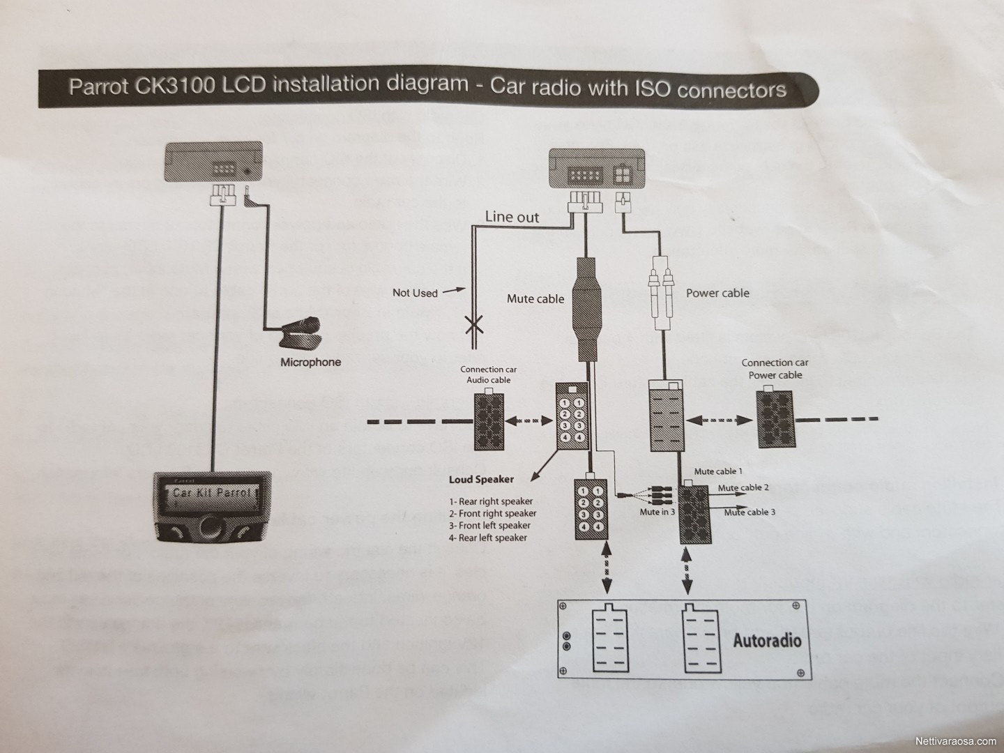 Contemporary Wiring Diagram For Parrot Ck3100 Photos - Best Images ...