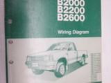 Mazda Pickup B sarja