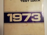 Crypton  Test data 1973